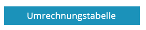 Hier geht's zur Umrechnungstabelle auf imwalking.de!